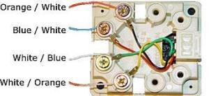 Phonewiring