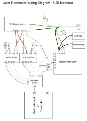 Wiring diagram and testing inst for spindle on MK1?