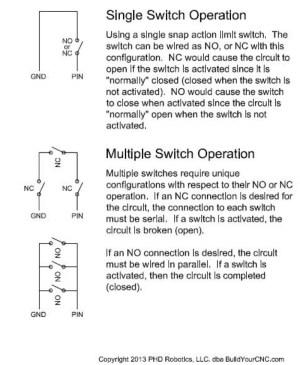 BuildYourCNC  Limit Switch
