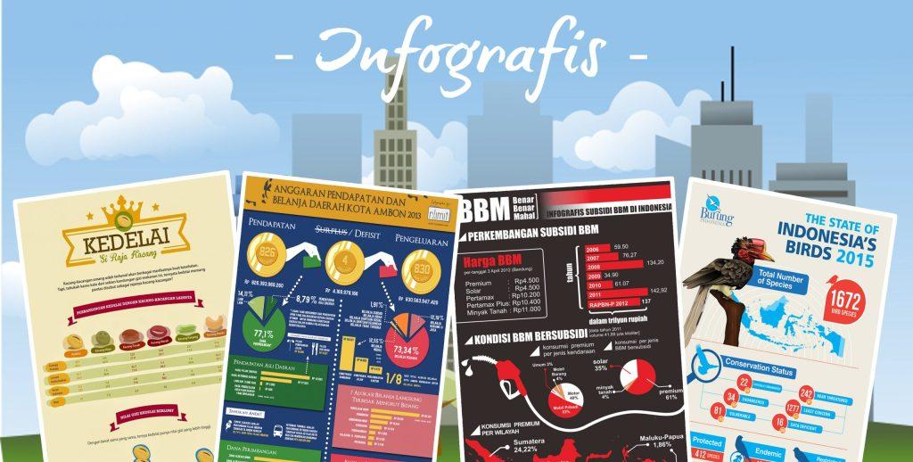 Cara Membuat Infografis di HP