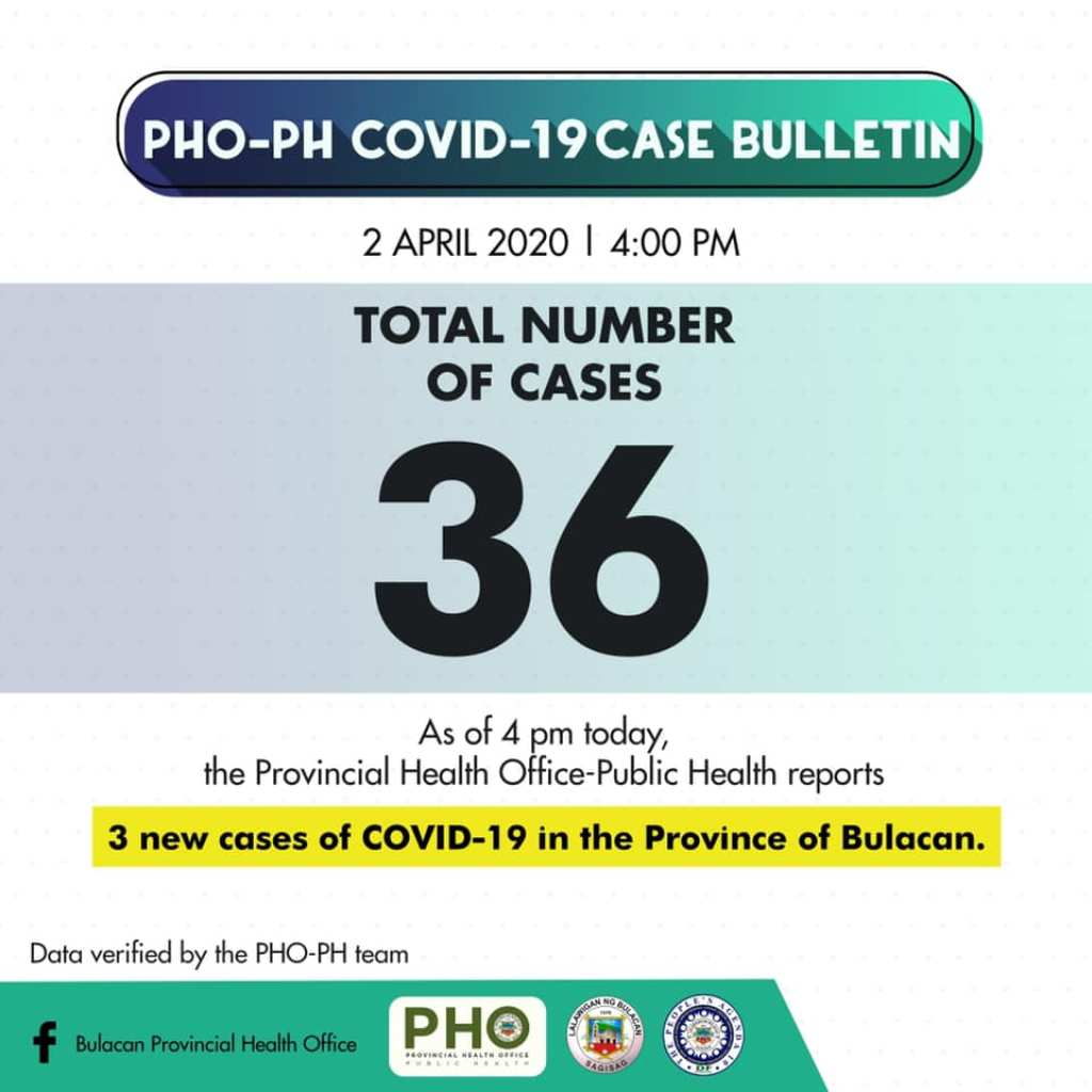 Bulacan COVID-19 Virus Journal Log Book (From First Case up to June 2020) 86