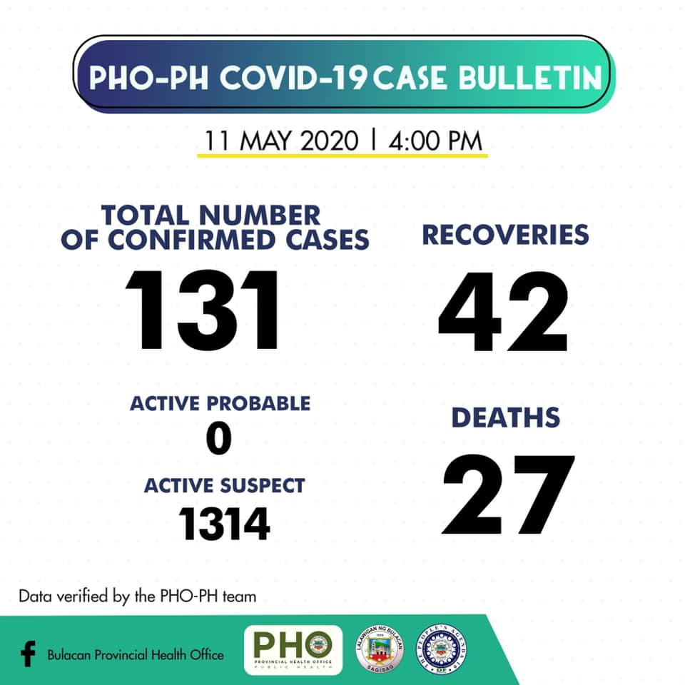 Bulacan COVID-19 Virus Journal Log Book (From First Case up to June 2020) 59