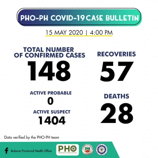 Bulacan COVID-19 Virus Journal Log Book (From First Case up to June 2020) 52