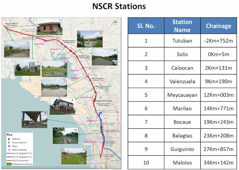 The Much Awaited PNR Line Tutuban to Malolos Planned to Hit the Tracks in 2021 2