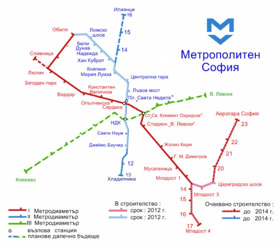 """През 1974 г. на базата на Технико-икономическия доклад, с решение на ИК на СНС е приета Генерална схема за развитие на линиите на метрото, съгласно която метромрежата се състои от 3 метродиаметъра с обща дължина 52 км, 47 метростанции и средно разстояние между тях 1100 м: Първи диаметър: ж.к. """"Обеля"""" - ж.к. """"Люлин"""" - Център - ж.к.""""Младост"""" (червена линия на картата) Втори диаметър: кв. """"Хладилника"""" - кв. """"Лозенец"""" - Център - кв. """"Илиянци"""" (синя линия на картата) Трети диаметър: кв. """"Княжево"""" - Център - ж.к. """"Подуяне"""" - ж.к. """"В. Левски"""" (зелена линия на картата) Линиите се пресичат в централната градска част във формата на триъгълник с върхове : пл. """"Св. Неделя"""", СУ """"Св. Кл. Охридски"""" и НДК. Спoред първоначалната Генерална схема след СУ """"Св. Кл. Охридски"""" трасето на Първи метродиаметър е трябвало да продължи по бул. """"Цариградско шосе"""" (тогава: бул. """"Ленин""""). Изменението на трасето става през 1993 г.Експлоатационната скорост на подвижния състав е 90 км/ч, максималната превозна способност 50 хил. пътници в час в едно направление."""
