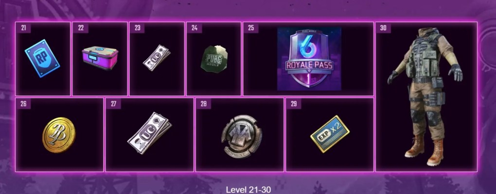 PUBG Mobile Season 6 Royal Pass Points Overview - Bullet In Tech News