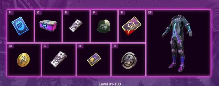 PUBG Mobile Season 6 Rewards