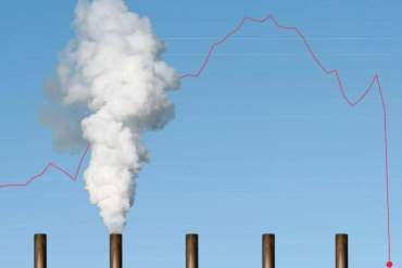 Carbon Dioxide Emissions Reduced