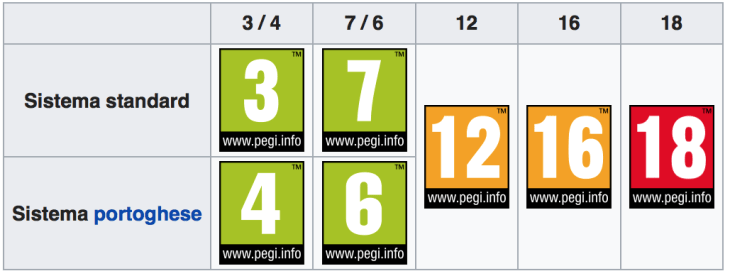 PEGI Pan European Game Information