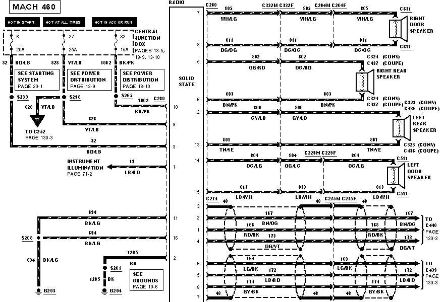 image1 scosche line out converter wiring diagram efcaviation com scosche loc90 wiring diagram at alyssarenee.co