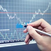 Gli indicatori in analisi tecnica