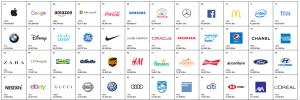 Uniqlo non è tra i principali brand mondiali