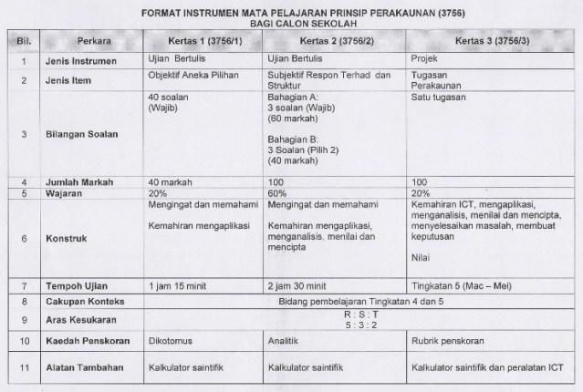 Format Instrumen Prinsip Perakaunan Mulai SPM 2018 (Calon
