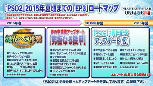 PSO2 Roadmap Spring to Summer