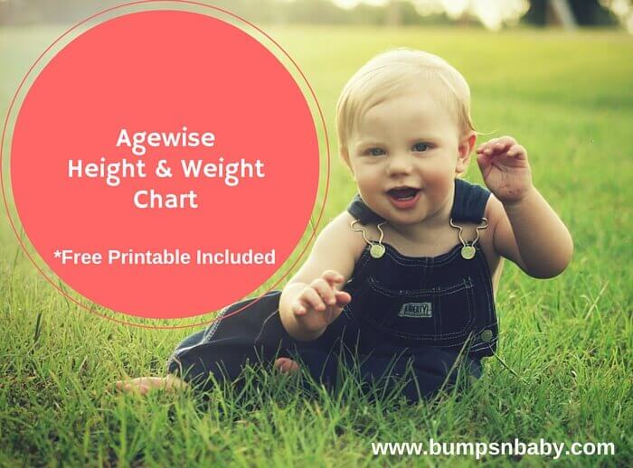 Agewise Height Weight Chart