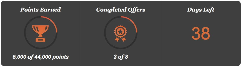 ihg accelerate q2 2017 promo august bonus