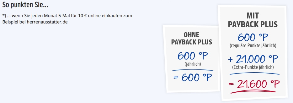 Payback Plus Punkte Miles & More Meilen +turbo +online