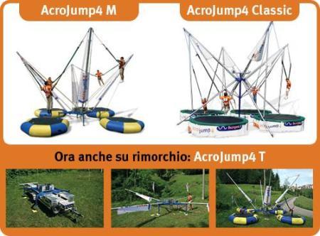 acro_gamma