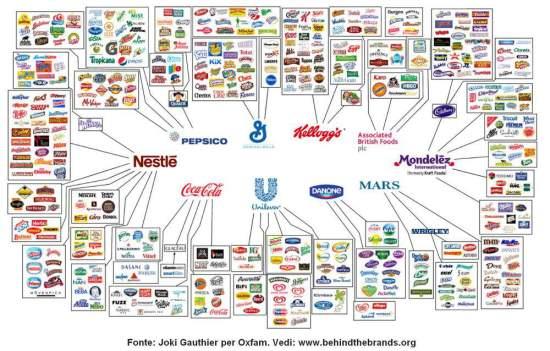 oxfam-multinaz-alimentare__1409127049_91.127.180.201