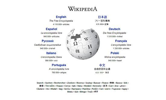 Buon Compleanno Wikipedia Buongiorno Slovacchia