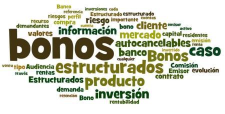 Strukturierte Anleihen