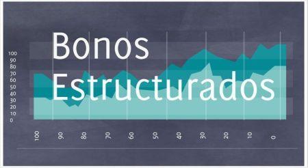 structured bonds