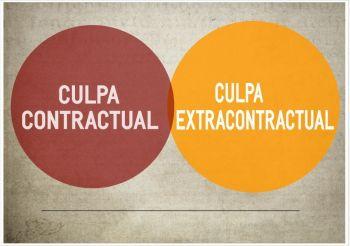 CULPA CONTRACTUAL CULPA EXTRACONTRACTUAL