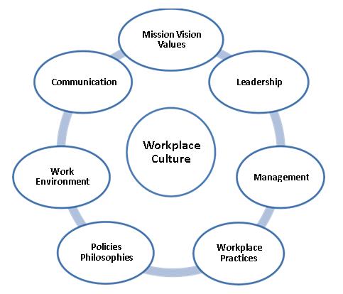 Boyd - HR graphic 1