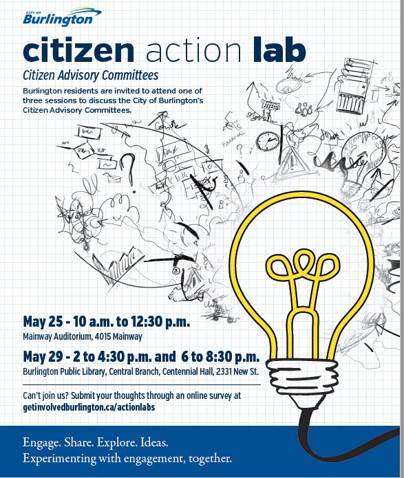 Citizen Lab poster