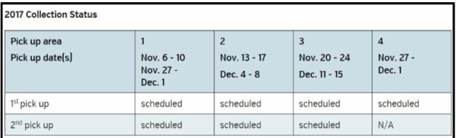 Leaves schedule