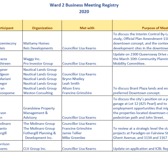 The Councillors meetings are interestng; does she meet with just developers and are there any detailed minutes?