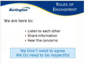 Rules of engagement graphic