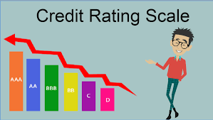 credit rating scale
