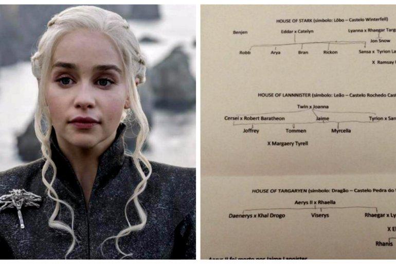 """""""Game of Thrones"""" usa o som de tartarugas transando para representar rugido de dragões 44"""