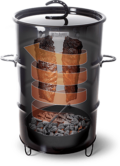 Classic Pit Barrel Cooker