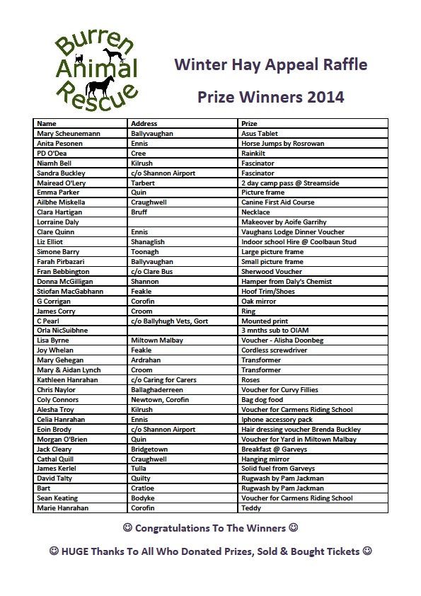 Prize Draw Winners 2014