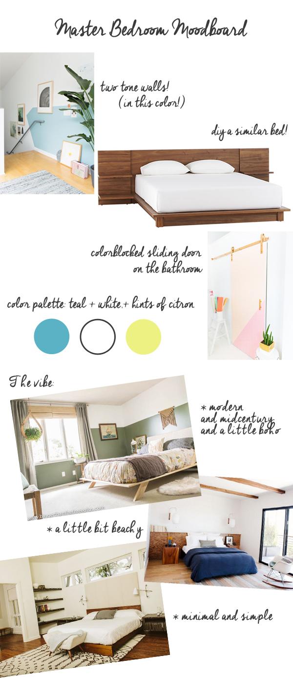 Modern, minimal, midcentury-inspired master bedroom moodboard