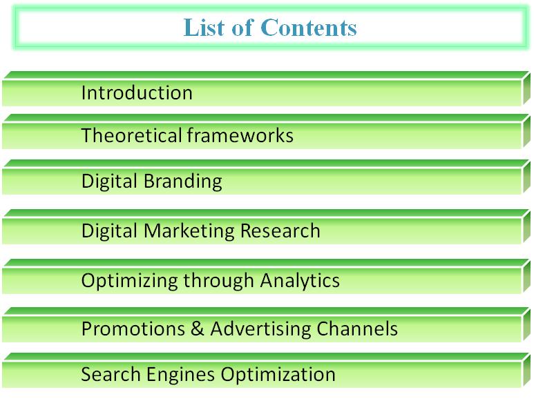Digital Marketing – Theories, Strategies and Frameworks