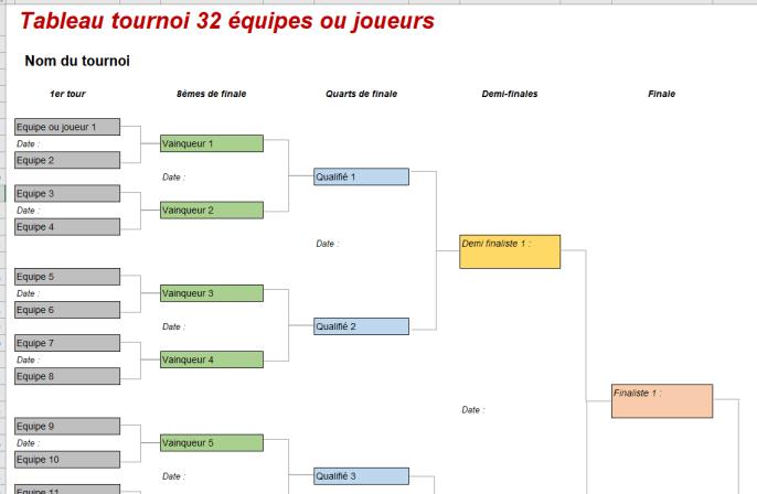 tableau tournoi 32 équipes vierge à télécharger