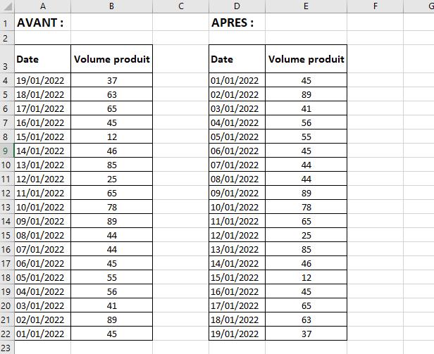 Excel copier coller en sens inverse
