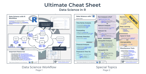 R Cheat Sheet