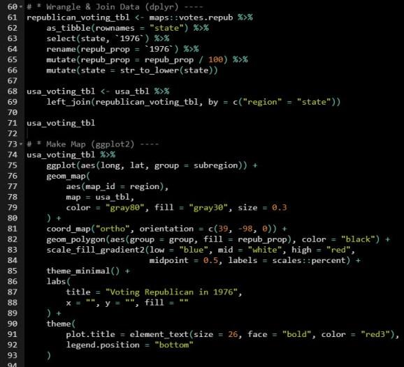 Plot world code