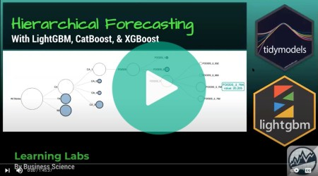 Hierarchical Time Series Forecasting [Full Code Tutorial]