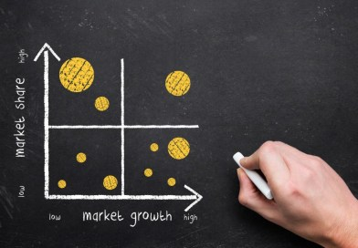BCG Matrix: Portfolio Analysis in Corporate Strategy