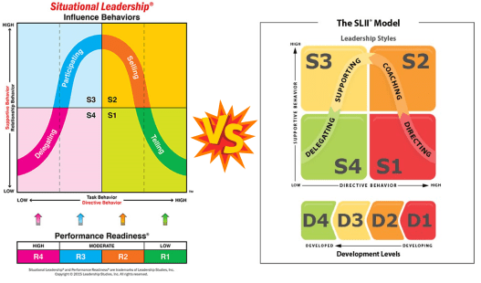 Hersey versus Blanchard Situational Leadership Model