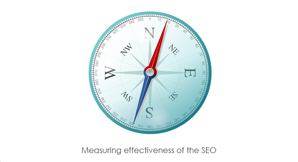 Measure your SEO
