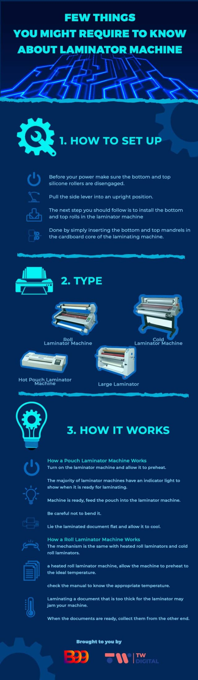 [infographic] Few Things You Might Require To Know About Laminator Machine