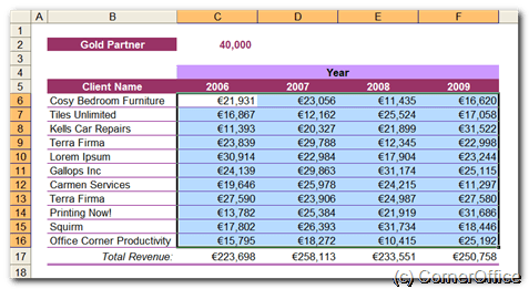 Select a range of cells - Create an interactive spreadsheet with conditional formatting