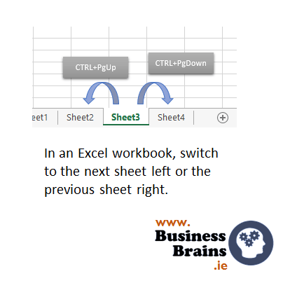Navigate Excel Workbooks with a keyboard shortcut