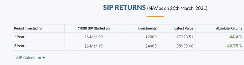 Canara Bank Smallcap Fund Gfx 1